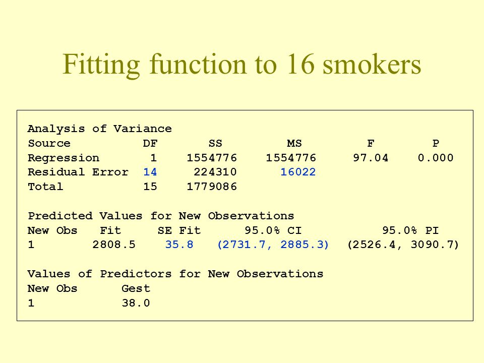 Fitting function to 16 smokers Analysis of Variance Source DF SS MS F P Regression 1 1554776 1554776 97.04 0.000 Residual Error 14 224310 16022 Total 15 1779086 Predicted Values for New Observations New Obs Fit SE Fit 95.0% CI 95.0% PI 1 2808.5 35.8 (2731.7, 2885.3) (2526.4, 3090.7) Values of Predictors for New Observations New Obs Gest 1 38.0