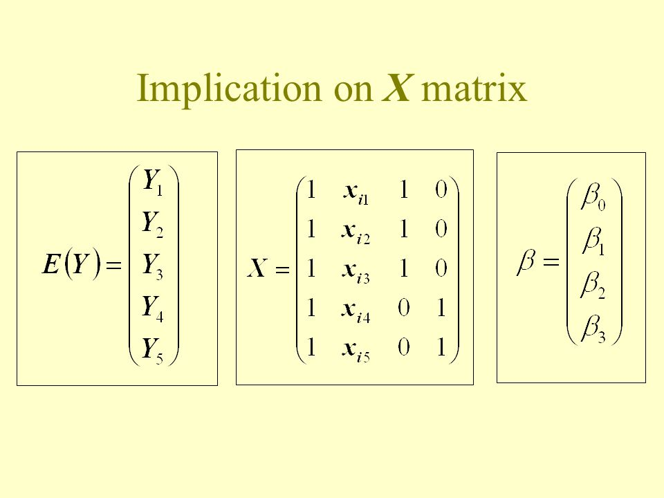 Implication on X matrix