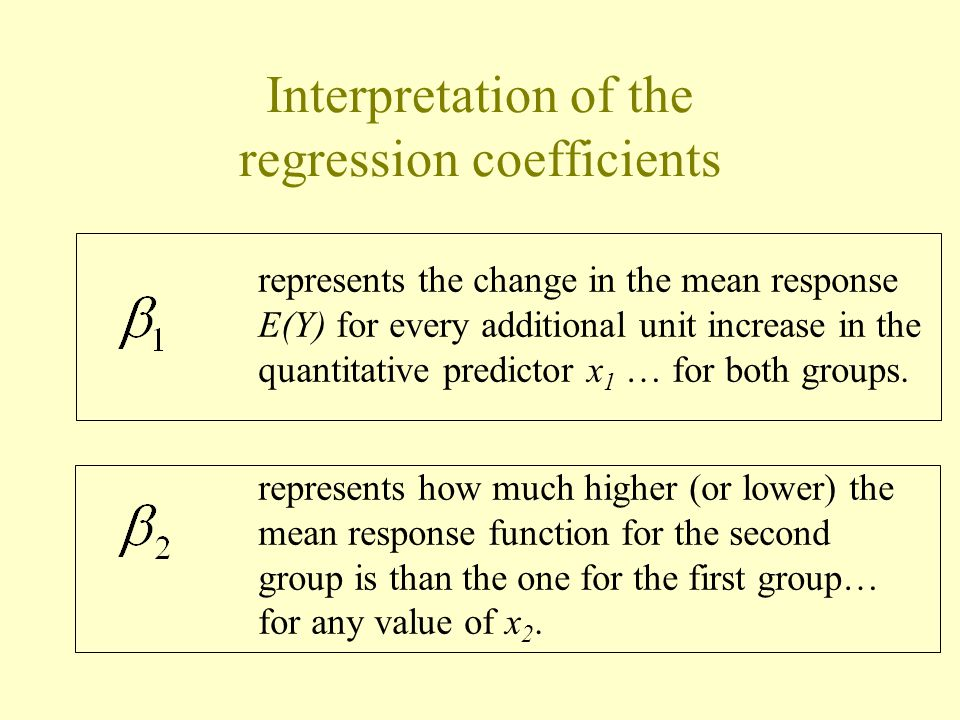 Interpretation of the regression coefficients represents the change in the mean response E(Y) for every additional unit increase in the quantitative predictor x 1 … for both groups.