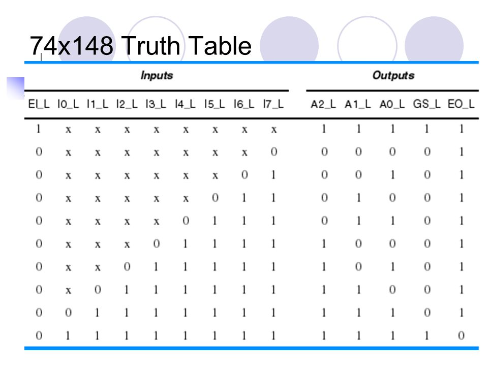 12 74x148 Truth Table