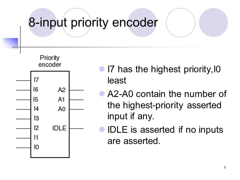 10 74x148 8-input priority encoder