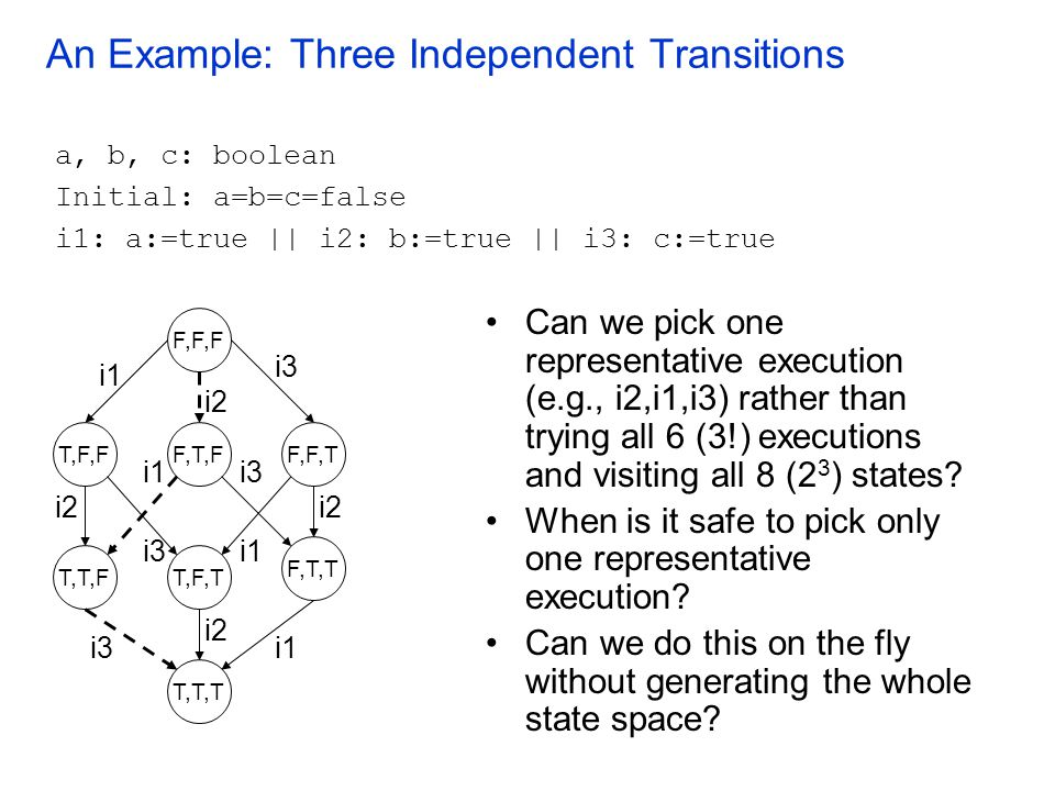 An Example: Three Independent Transitions a, b, c: boolean Initial: a=b=c=false i1: a:=true || i2: b:=true || i3: c:=true F,F,F T,F,FF,T,FF,F,T T,T,FT,F,T F,T,T T,T,T i1 i2 i3 i2 i3 i1i3 i1 i2 Can we pick one representative execution (e.g., i2,i1,i3) rather than trying all 6 (3!) executions and visiting all 8 (2 3 ) states.