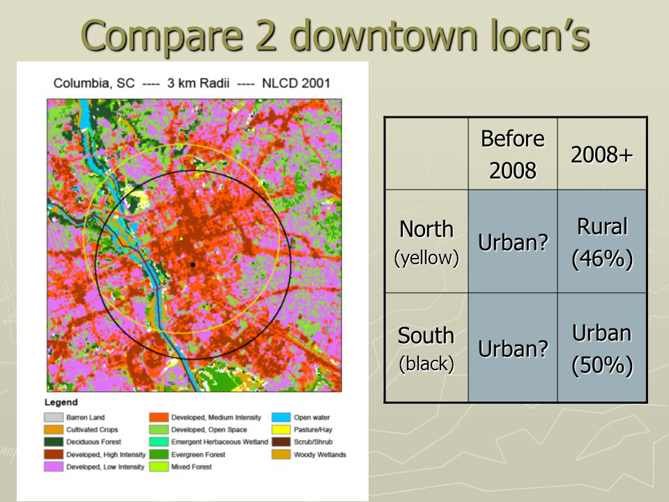 Compare 2 downtown locn's Before20082008+North(yellow)Urban?Rural(46%) South(black)Urban?Urban(50%)