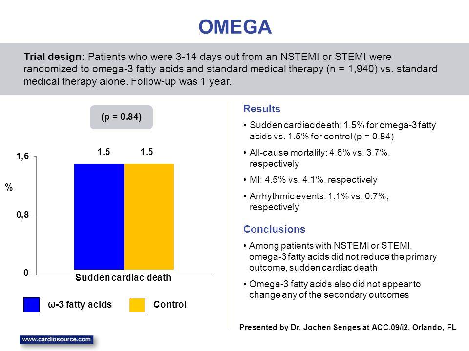 OMEGA Sudden cardiac death: 1.5% for omega-3 fatty acids vs.