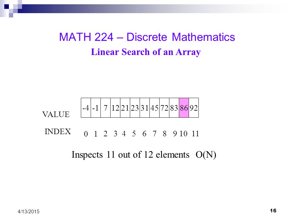16 4/13/2015 MATH 224 – Discrete Mathematics Linear Search of an Array -41272321314583729286 VALUE INDEX 01 2 3 4 5 6 7 8 9 10 11 Inspects 11 out of 1
