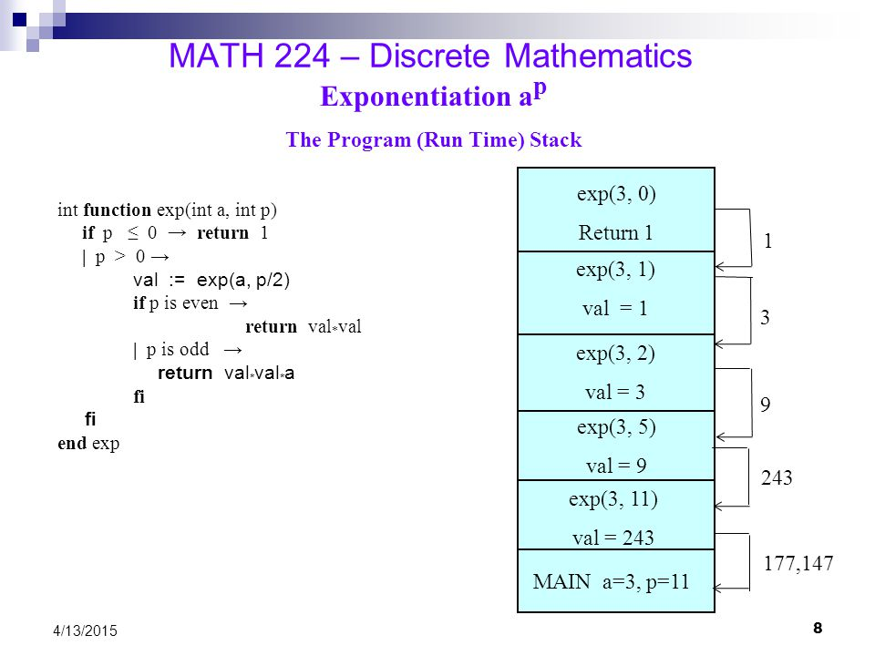 19 4/13/2015 MATH 224 – Discrete Mathematics Types of Complexity Most often when considering an algorithm either the worst-case or average-case complexity is analyzed.