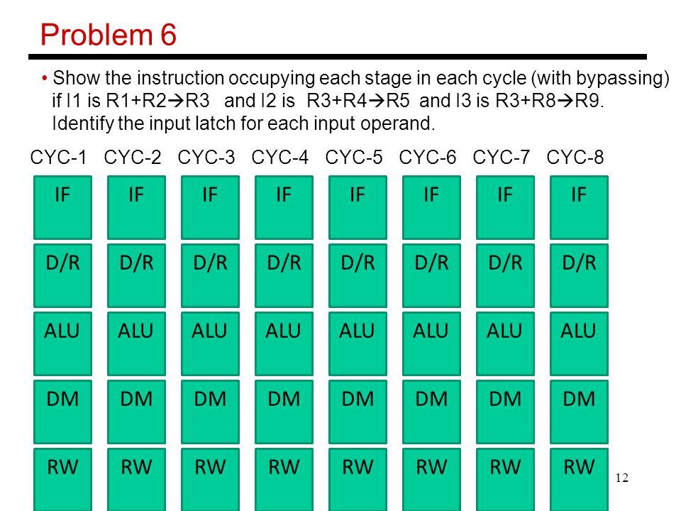 12 Problem 6 D/R ALU DM RW IF CYC-1 D/R ALU DM RW IF CYC-2 D/R ALU DM RW IF CYC-3 D/R ALU DM RW IF CYC-4 D/R ALU DM RW IF CYC-5 D/R ALU DM RW IF CYC-6