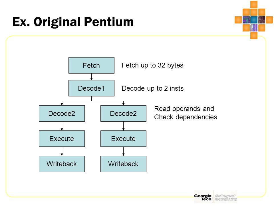 Ex. Original Pentium Fetch Decode1 Decode2 Execute Writeback Decode up to 2 insts Read operands and Check dependencies Fetch up to 32 bytes