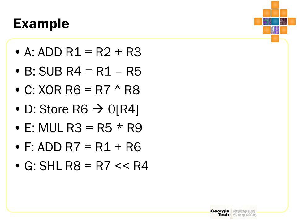 Example A: ADD R1 = R2 + R3 B: SUB R4 = R1 – R5 C: XOR R6 = R7 ^ R8 D: Store R6  0[R4] E: MUL R3 = R5 * R9 F: ADD R7 = R1 + R6 G: SHL R8 = R7 << R4