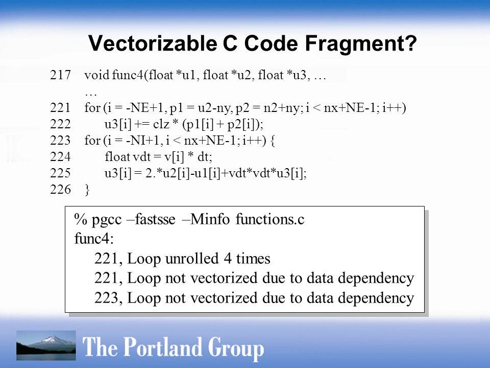 Vectorizable C Code Fragment.