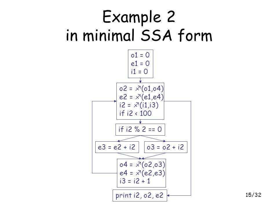 15/32 Example 2 in minimal SSA form o1 = 0 e1 = 0 i1 = 0 o2 = f (o1,o4) e2 = f (e1,e4) i2 = f (i1,i3) if i2 < 100 e3 = e2 + i2o3 = o2 + i2 print i2, o2, e2 if i2 % 2 == 0 o4 = f (o2,o3) e4 = f (e2,e3) i3 = i2 + 1