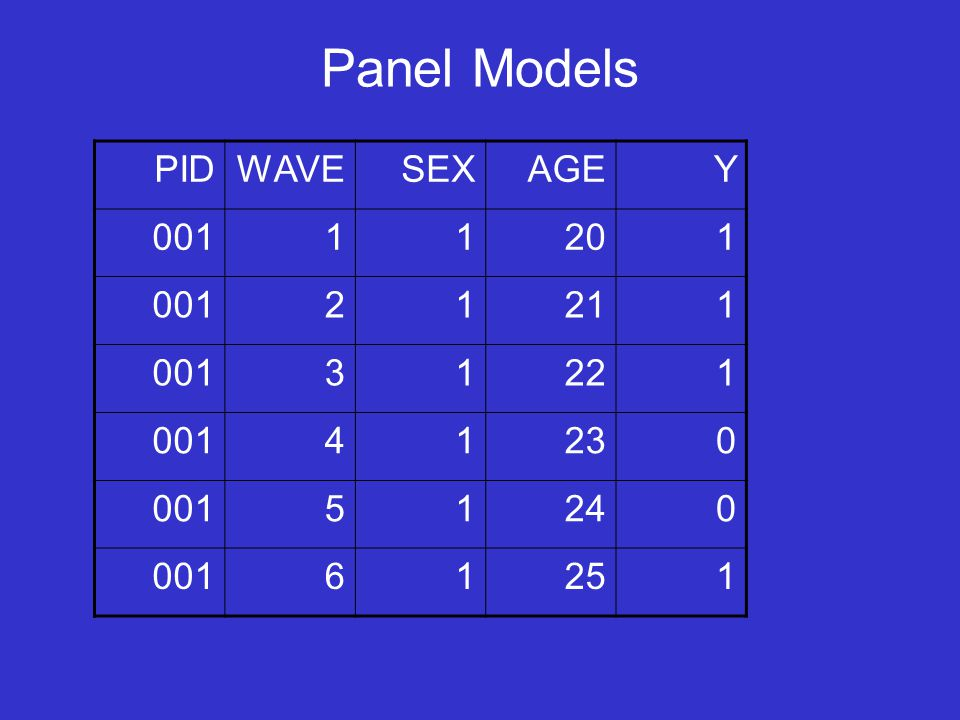 Panel Models PIDWAVESEXAGEY 00111201 00121211 00131221 00141230 00151240 00161251