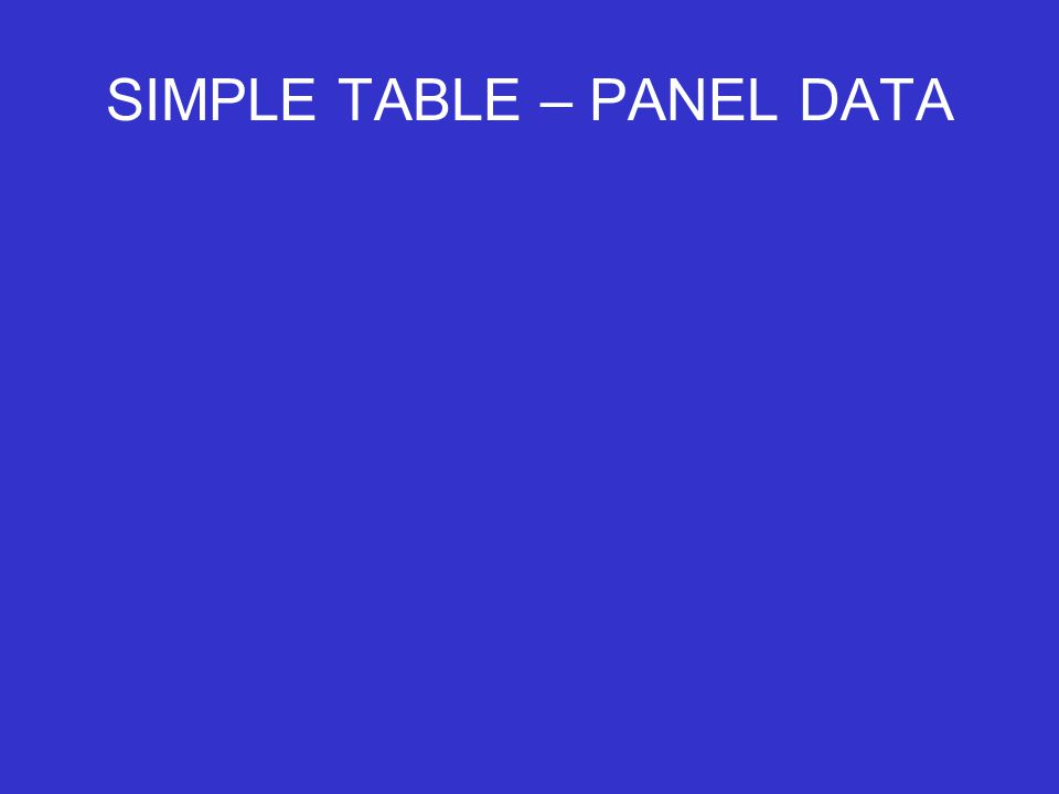 SIMPLE TABLE – PANEL DATA