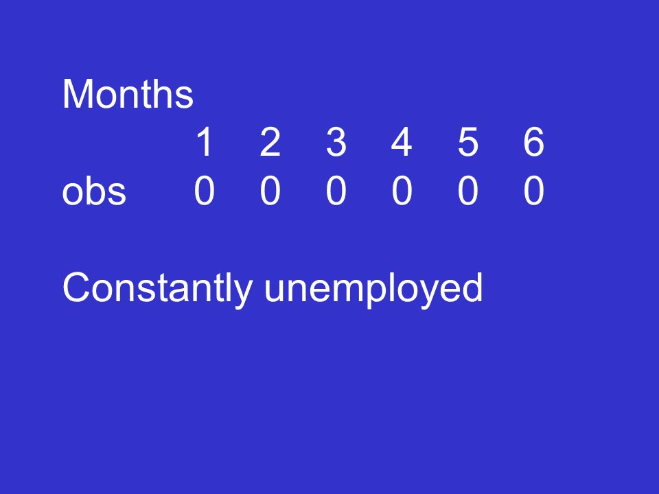 Months 123456 obs000000 Constantly unemployed