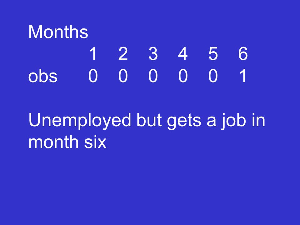 Months 123456 obs000001 Unemployed but gets a job in month six