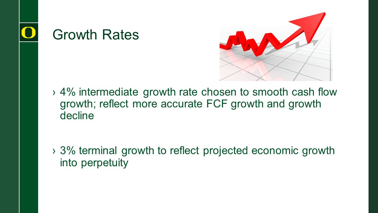 Growth Rates ›4% intermediate growth rate chosen to smooth cash flow growth; reflect more accurate FCF growth and growth decline ›3% terminal growth t