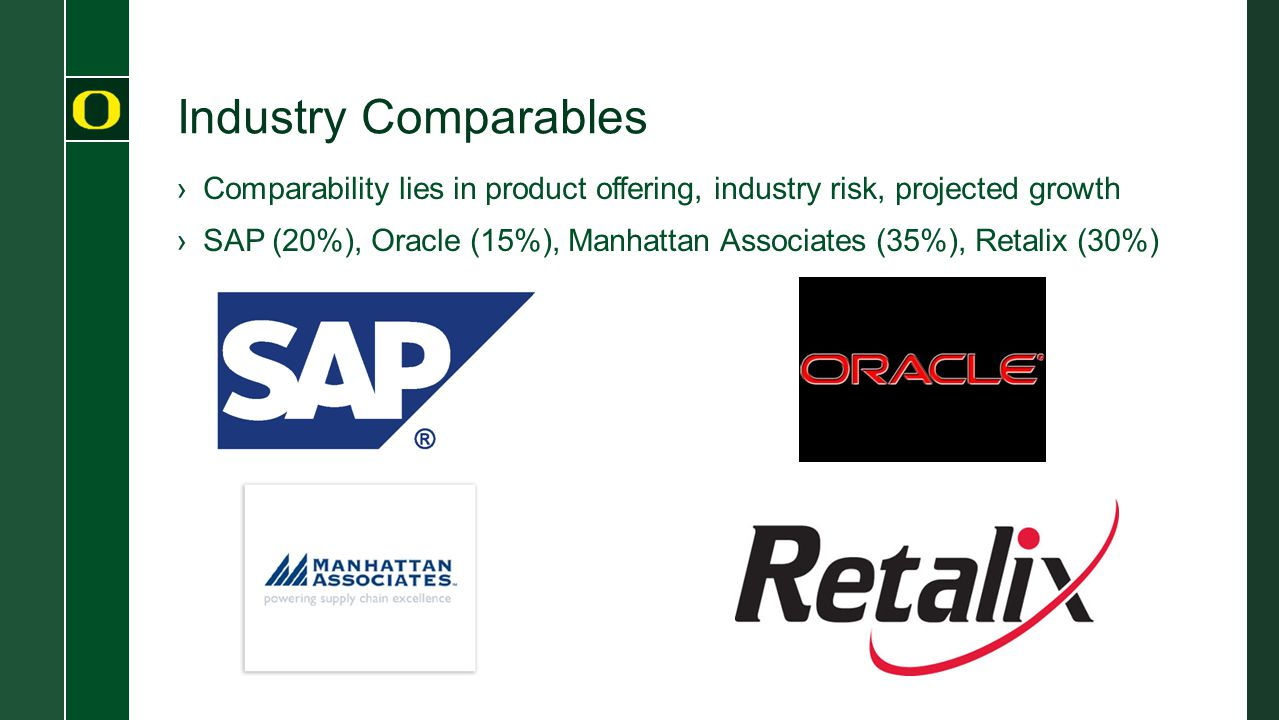 Industry Comparables ›Comparability lies in product offering, industry risk, projected growth ›SAP (20%), Oracle (15%), Manhattan Associates (35%), Re