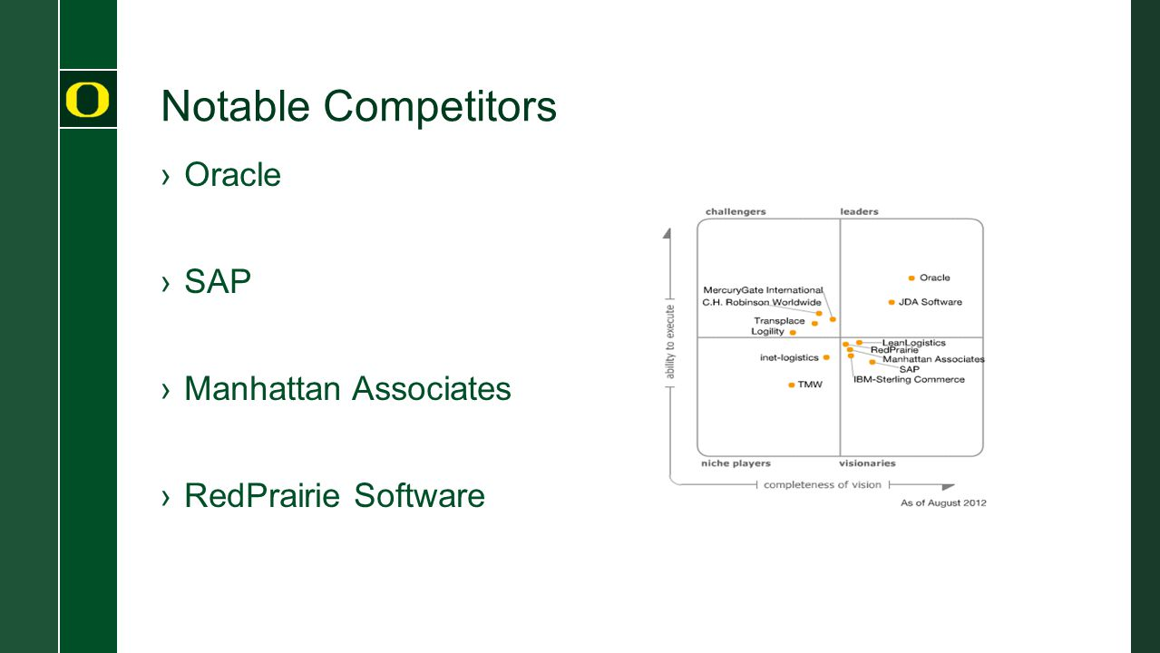 Notable Competitors ›Oracle ›SAP ›Manhattan Associates ›RedPrairie Software