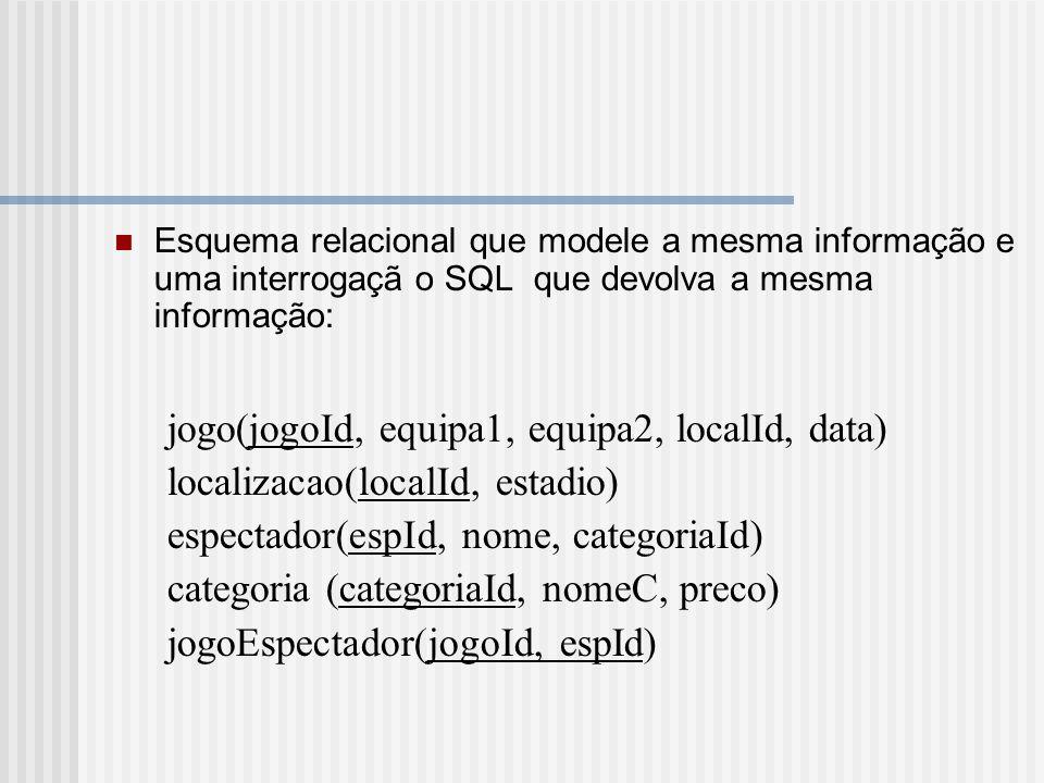 Esquema relacional que modele a mesma informação e uma interrogaçã o SQL que devolva a mesma informação: jogo(jogoId, equipa1, equipa2, localId, data) localizacao(localId, estadio) espectador(espId, nome, categoriaId) categoria (categoriaId, nomeC, preco) jogoEspectador(jogoId, espId)