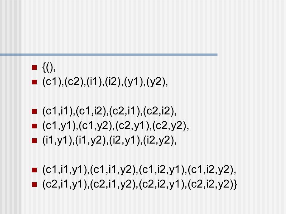 {(), (c1),(c2),(i1),(i2),(y1),(y2), (c1,i1),(c1,i2),(c2,i1),(c2,i2), (c1,y1),(c1,y2),(c2,y1),(c2,y2), (i1,y1),(i1,y2),(i2,y1),(i2,y2), (c1,i1,y1),(c1,i1,y2),(c1,i2,y1),(c1,i2,y2), (c2,i1,y1),(c2,i1,y2),(c2,i2,y1),(c2,i2,y2)}