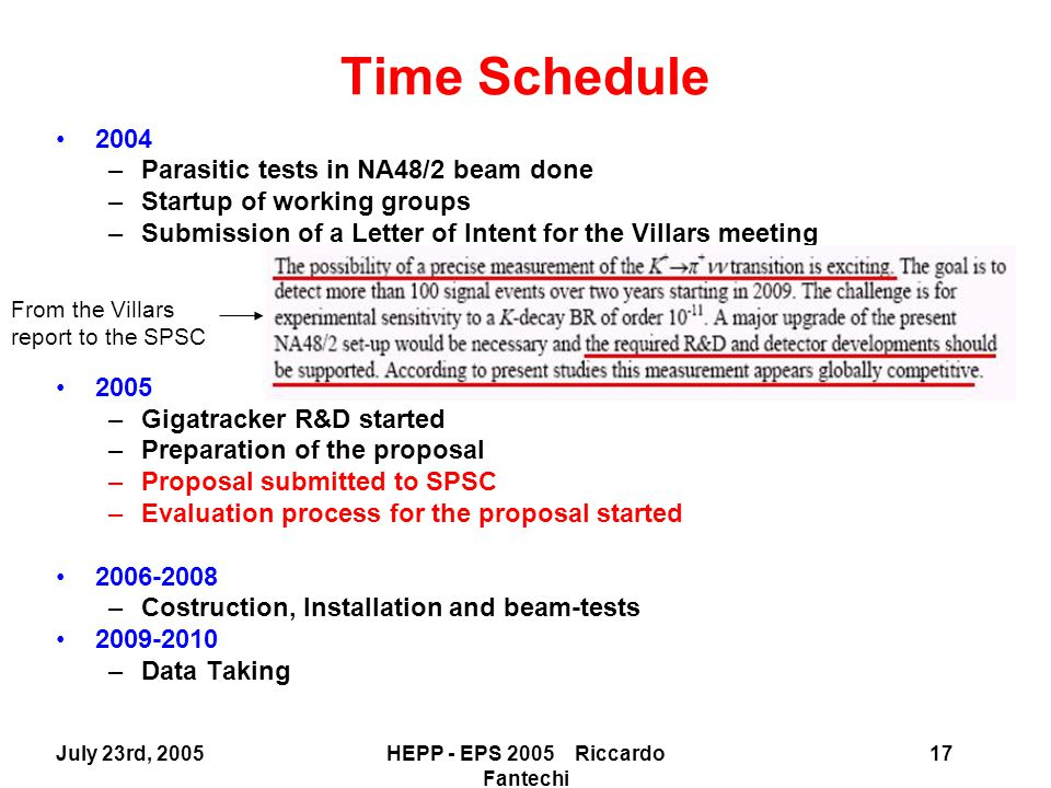 July 23rd, 2005HEPP - EPS 2005 Riccardo Fantechi 17 Time Schedule 2004 –Parasitic tests in NA48/2 beam done –Startup of working groups –Submission of