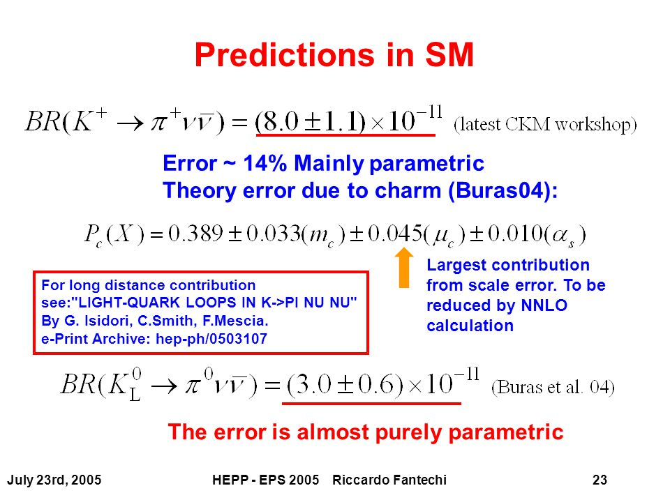 July 23rd, 2005HEPP - EPS 2005 Riccardo Fantechi23 Predictions in SM Error ~ 14% Mainly parametric Theory error due to charm (Buras04): Largest contri