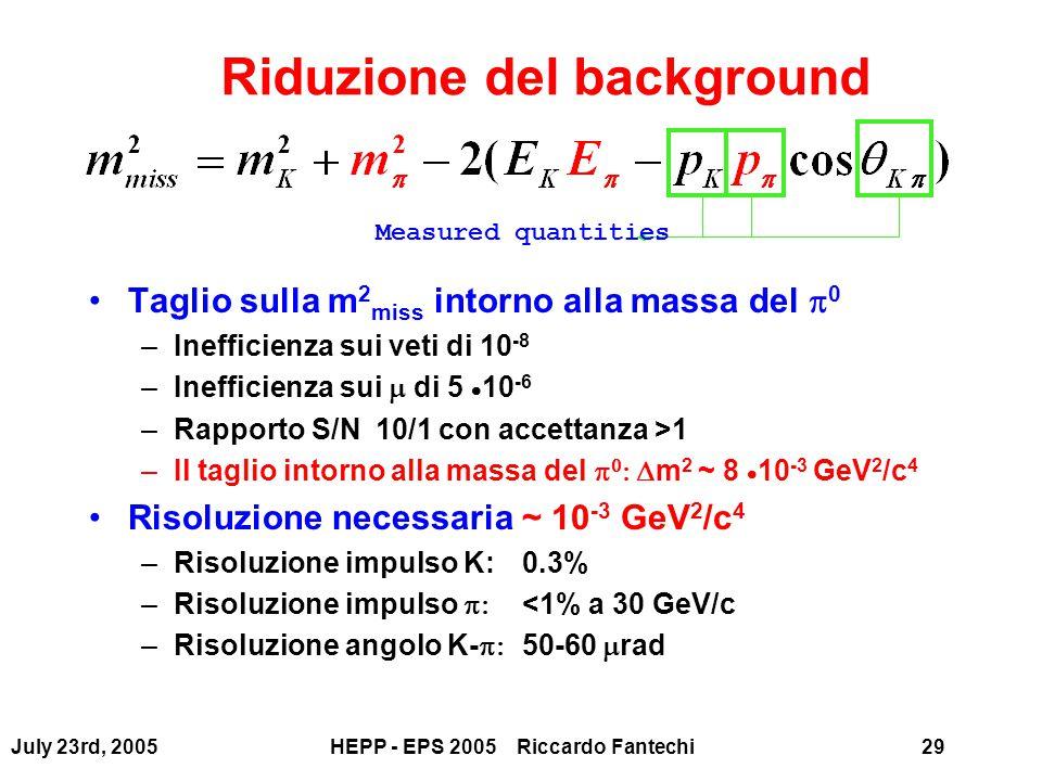July 23rd, 2005HEPP - EPS 2005 Riccardo Fantechi29 Riduzione del background Taglio sulla m 2 miss intorno alla massa del  0 –Inefficienza sui veti di 10 -8 –Inefficienza sui  di 5  10 -6 –Rapporto S/N 10/1 con accettanza >1 –Il taglio intorno alla massa del     m 2 ~ 8  10 -3 GeV 2 /c 4 Risoluzione necessaria ~ 10 -3 GeV 2 /c 4 –Risoluzione impulso K: 0.3% –Risoluzione impulso  <1% a 30 GeV/c –Risoluzione angolo K-  50-60  rad Measured quantities