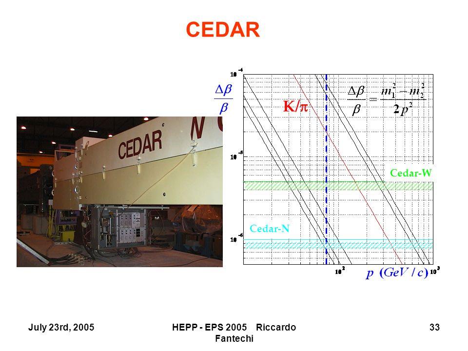 July 23rd, 2005HEPP - EPS 2005 Riccardo Fantechi 33 CEDAR K/  Cedar-W Cedar-N