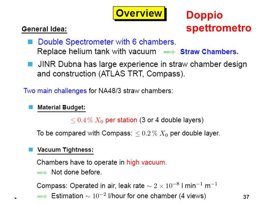 July 23rd, 2005HEPP - EPS 2005 Riccardo Fantechi 37 Doppio spettrometro