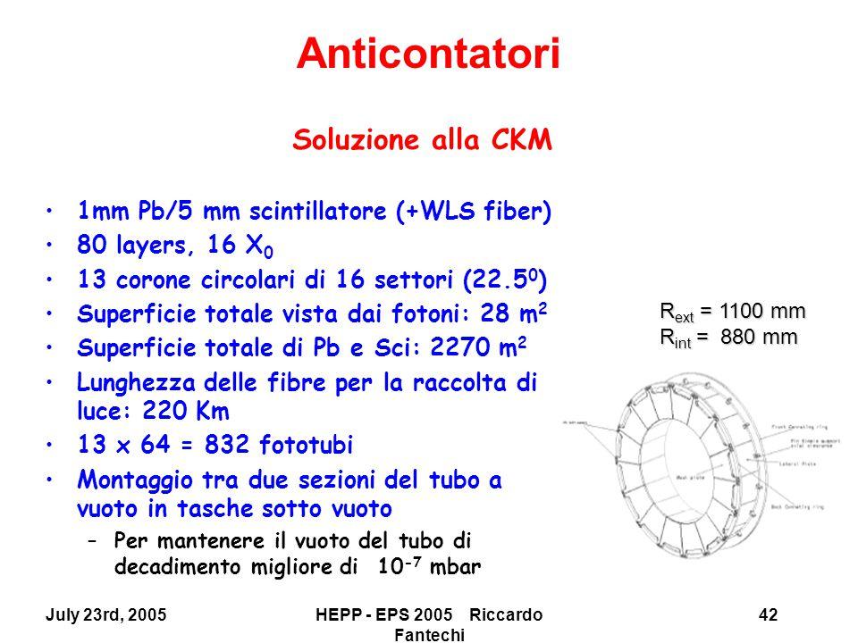 July 23rd, 2005HEPP - EPS 2005 Riccardo Fantechi 42 Soluzione alla CKM 1mm Pb/5 mm scintillatore (+WLS fiber) 80 layers, 16 X 0 13 corone circolari di 16 settori (22.5 0 ) Superficie totale vista dai fotoni: 28 m 2 Superficie totale di Pb e Sci: 2270 m 2 Lunghezza delle fibre per la raccolta di luce: 220 Km 13 x 64 = 832 fototubi Montaggio tra due sezioni del tubo a vuoto in tasche sotto vuoto –Per mantenere il vuoto del tubo di decadimento migliore di 10 -7 mbar Anticontatori R ext = 1100 mm R int = 880 mm