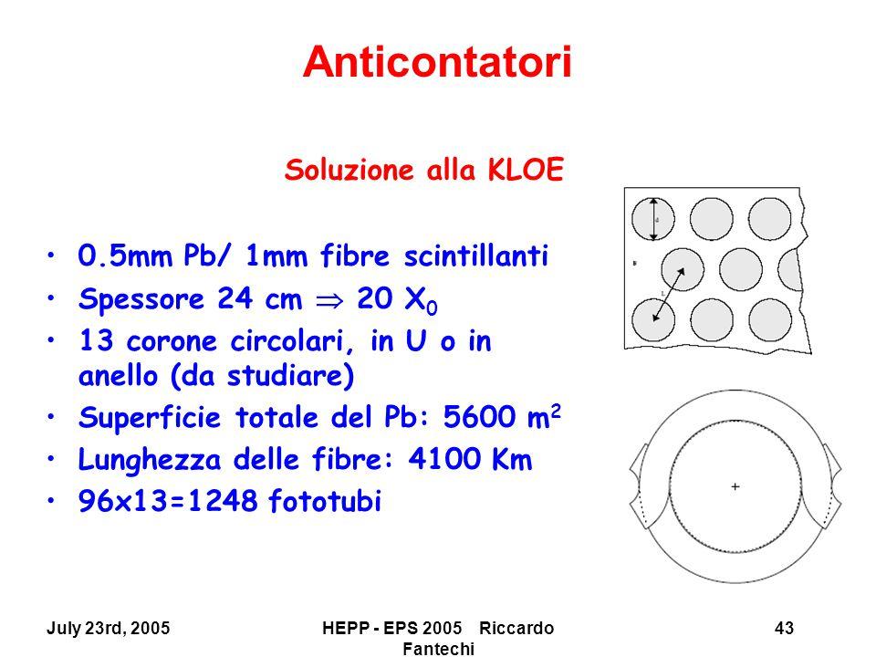 July 23rd, 2005HEPP - EPS 2005 Riccardo Fantechi 43 Soluzione alla KLOE 0.5mm Pb/ 1mm fibre scintillanti Spessore 24 cm  20 X 0 13 corone circolari, in U o in anello (da studiare) Superficie totale del Pb: 5600 m 2 Lunghezza delle fibre: 4100 Km 96x13=1248 fototubi Anticontatori
