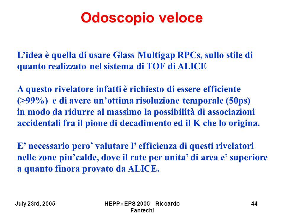 July 23rd, 2005HEPP - EPS 2005 Riccardo Fantechi 44 L'idea è quella di usare Glass Multigap RPCs, sullo stile di quanto realizzato nel sistema di TOF di ALICE A questo rivelatore infatti è richiesto di essere efficiente (>99%) e di avere un'ottima risoluzione temporale (50ps) in modo da ridurre al massimo la possibilità di associazioni accidentali fra il pione di decadimento ed il K che lo origina.