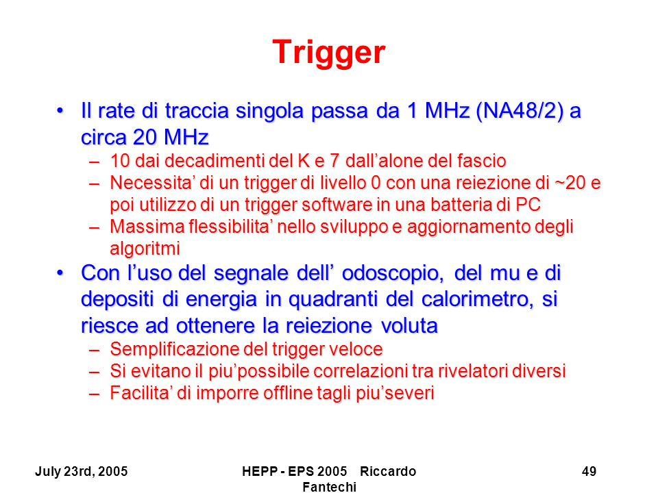 July 23rd, 2005HEPP - EPS 2005 Riccardo Fantechi 49 Trigger Il rate di traccia singola passa da 1 MHz (NA48/2) a circa 20 MHzIl rate di traccia singola passa da 1 MHz (NA48/2) a circa 20 MHz –10 dai decadimenti del K e 7 dall'alone del fascio –Necessita' di un trigger di livello 0 con una reiezione di ~20 e poi utilizzo di un trigger software in una batteria di PC –Massima flessibilita' nello sviluppo e aggiornamento degli algoritmi Con l'uso del segnale dell' odoscopio, del mu e di depositi di energia in quadranti del calorimetro, si riesce ad ottenere la reiezione volutaCon l'uso del segnale dell' odoscopio, del mu e di depositi di energia in quadranti del calorimetro, si riesce ad ottenere la reiezione voluta –Semplificazione del trigger veloce –Si evitano il piu'possibile correlazioni tra rivelatori diversi –Facilita' di imporre offline tagli piu'severi