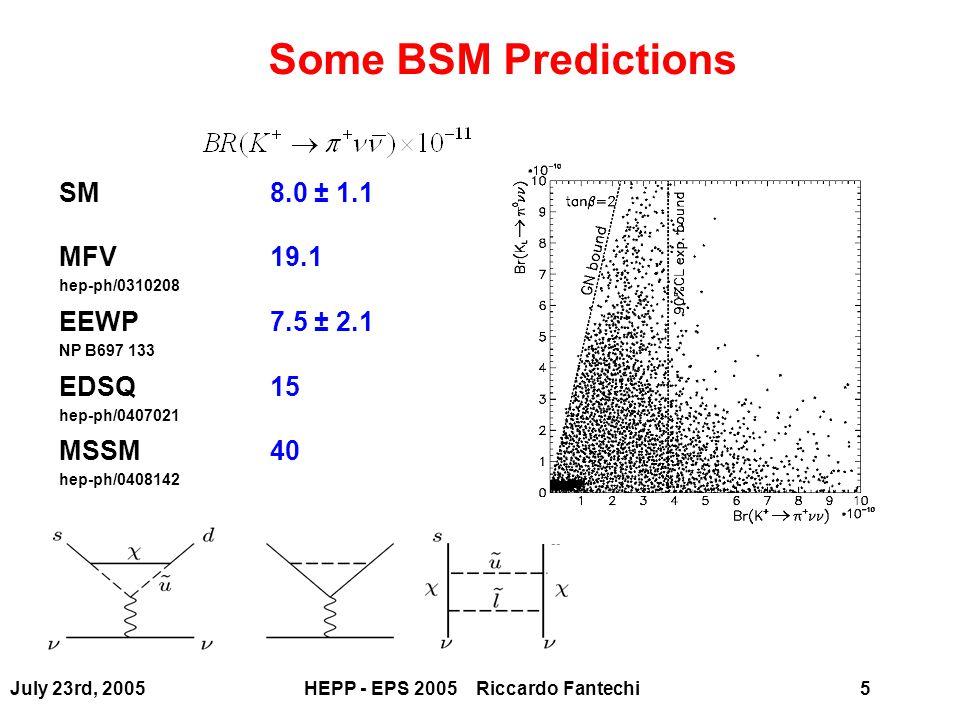 July 23rd, 2005HEPP - EPS 2005 Riccardo Fantechi5 Some BSM Predictions SM8.0 ± 1.1 MFV hep-ph/0310208 19.1 EEWP NP B697 133 7.5 ± 2.1 EDSQ hep-ph/0407021 15 MSSM hep-ph/0408142 40