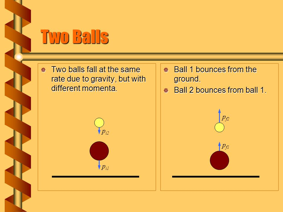 Two Balls  Two balls fall at the same rate due to gravity, but with different momenta.