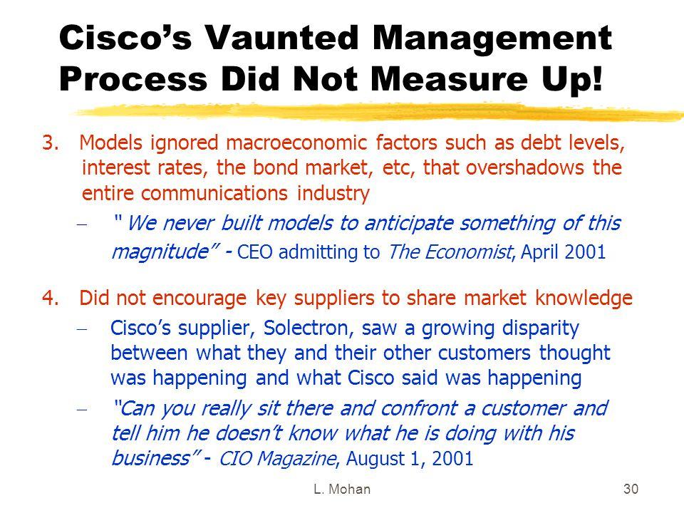 L. Mohan30 Cisco's Vaunted Management Process Did Not Measure Up! 3. Models ignored macroeconomic factors such as debt levels, interest rates, the bon