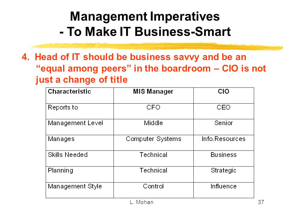 """L. Mohan37 Management Imperatives - To Make IT Business-Smart 4. Head of IT should be business savvy and be an """"equal among peers"""" in the boardroom –"""