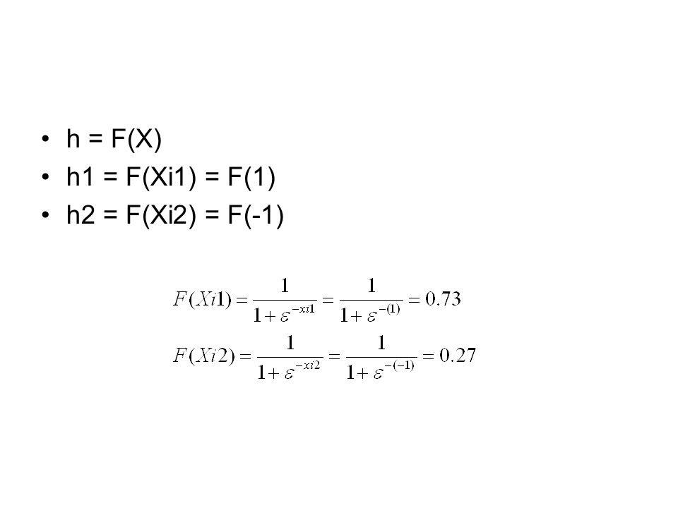 h = F(X) h1 = F(Xi1) = F(1) h2 = F(Xi2) = F(-1)