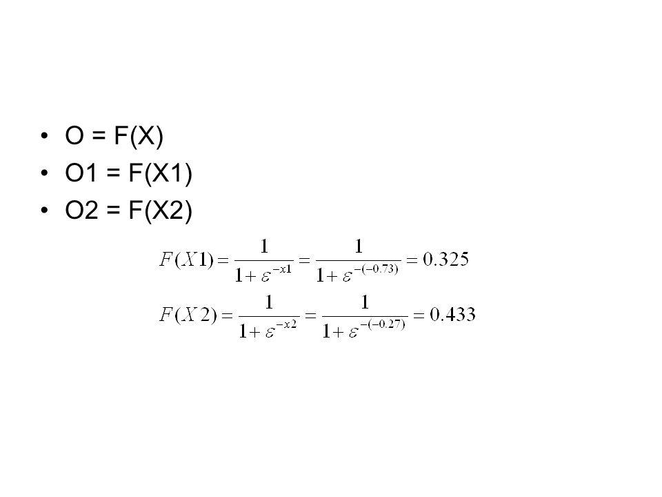 O = F(X) O1 = F(X1) O2 = F(X2)