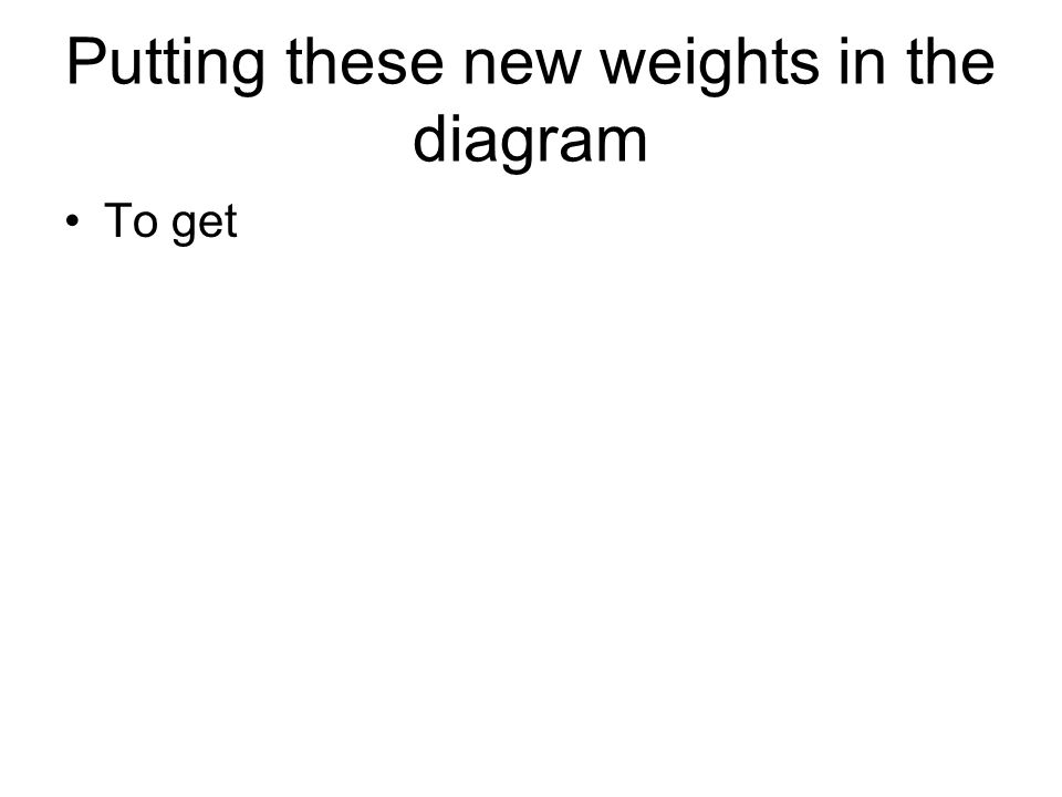 Putting these new weights in the diagram To get