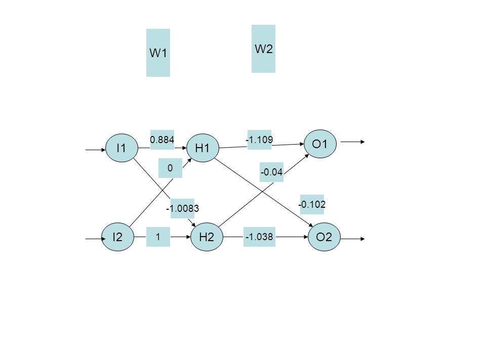 I1 O2 O1 H1 H2I2 W1 W2 -0.102 -1.0083 -0.04 -1.109 -1.038 0 0.884 1