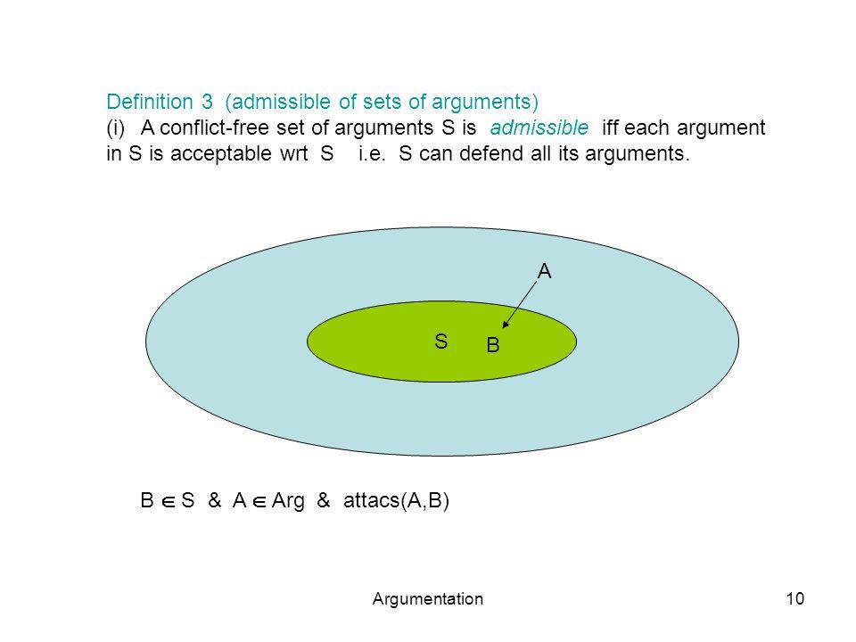 Argumentation10 Definition 3 (admissible of sets of arguments) (i)A conflict-free set of arguments S is admissible iff each argument in S is acceptabl