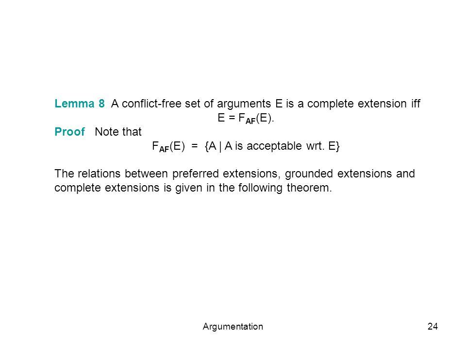Argumentation24 Lemma 8 A conflict-free set of arguments E is a complete extension iff E = F AF (E). Proof Note that F AF (E) = {A | A is acceptable w