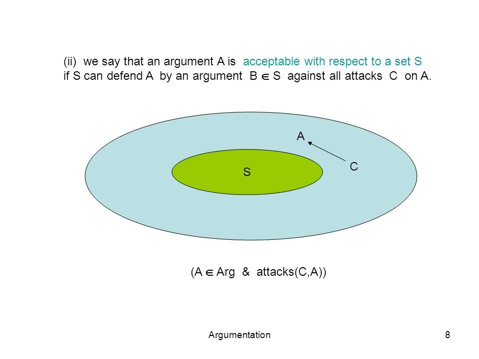 Argumentation8 (ii) we say that an argument A is acceptable with respect to a set S if S can defend A by an argument B  S against all attacks C on A.