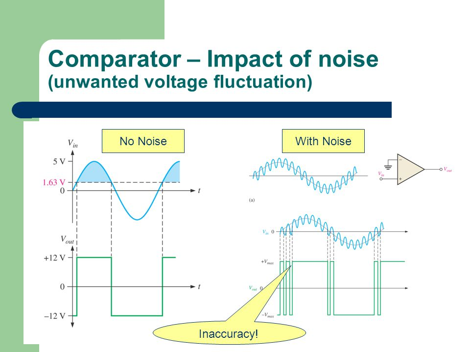 Comparator – Impact of noise (unwanted voltage fluctuation) No NoiseWith Noise Inaccuracy!