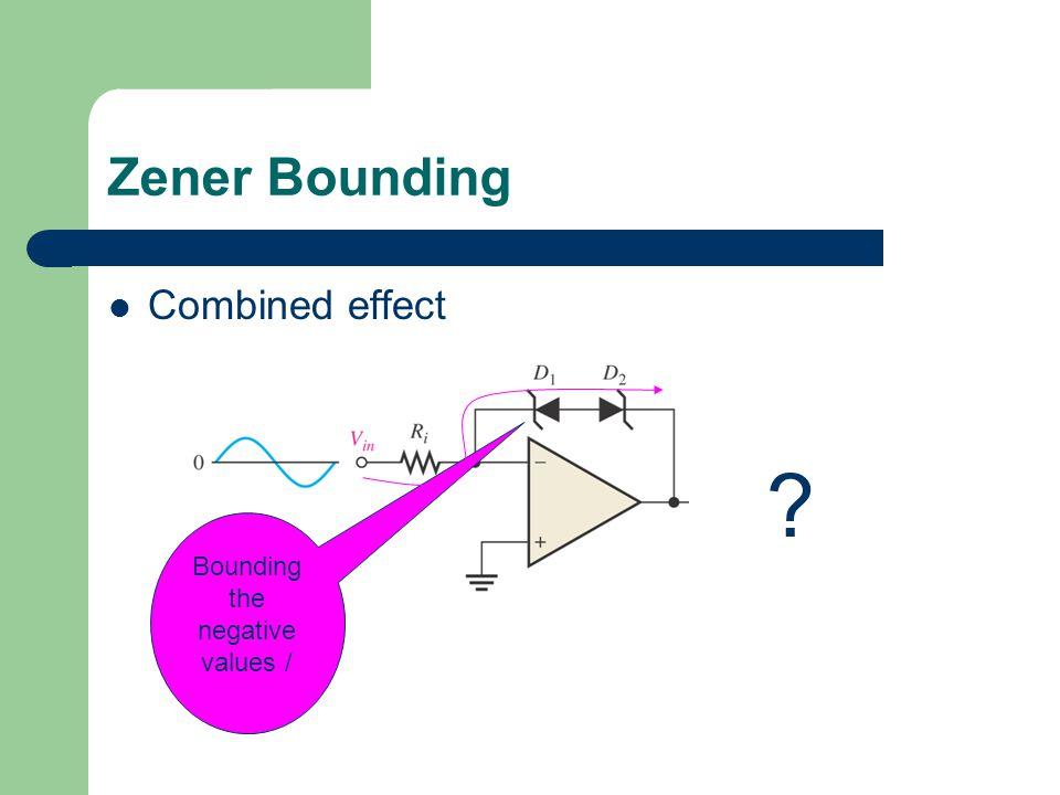 Zener Bounding Combined effect Bounding the negative values /