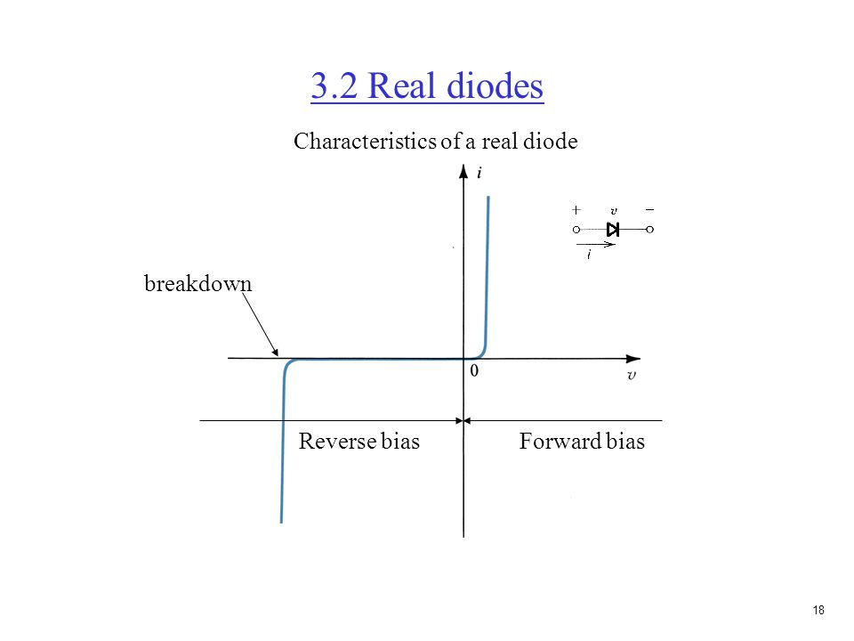 17 Prob. 3.10(b) Assume diode off. 15V = (10K)I 1 + (10K)I 1 I 1 = 0.75mA I 2 = 0 0 = (10K)I 3 + (10K)I 3 + 10 I 3 = -0.5mA I1I1 I3I3 I2I2 Find V 1. V