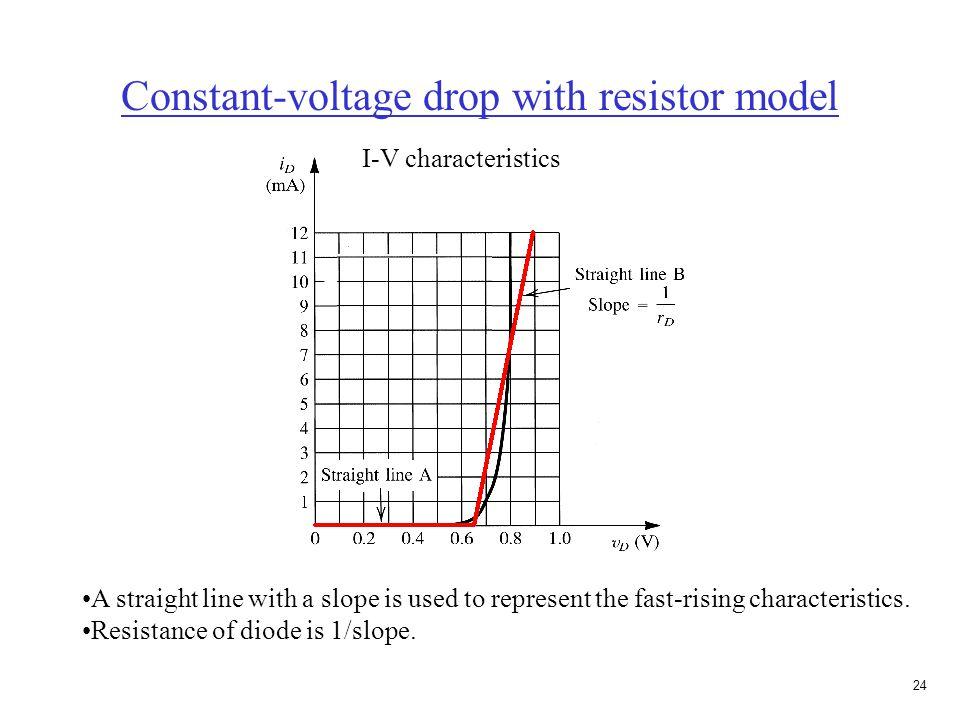 23 Constant-voltage drop model I-V characteristics and equivalent circuit 0.7V + -