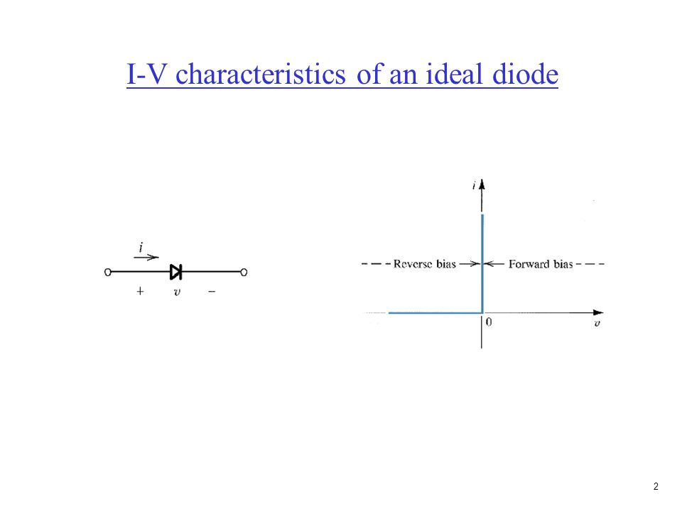 1 3.1 Ideal Diodes Forward bias (on) Reverse bias (off)