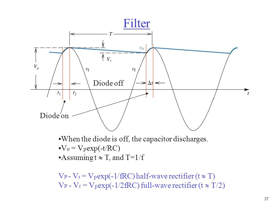 36 Filter Capacitor acts as a filter. Vi charges capacitor as Vi increases. As Vi decreases, capacitor supplies current to load.